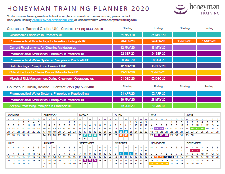Honeyman Training Planner 2020