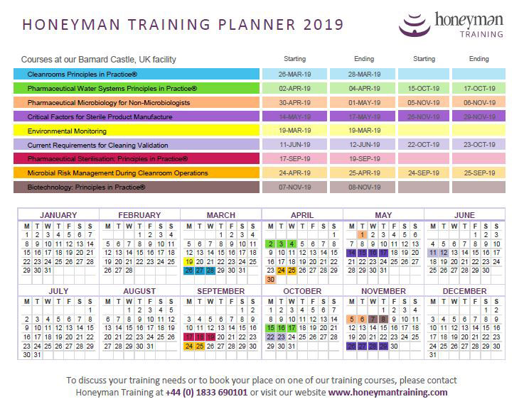 Pharmaceutical Training Planner